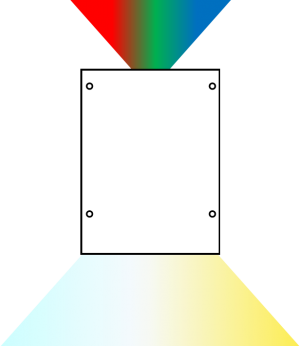 up-down RGB CCT